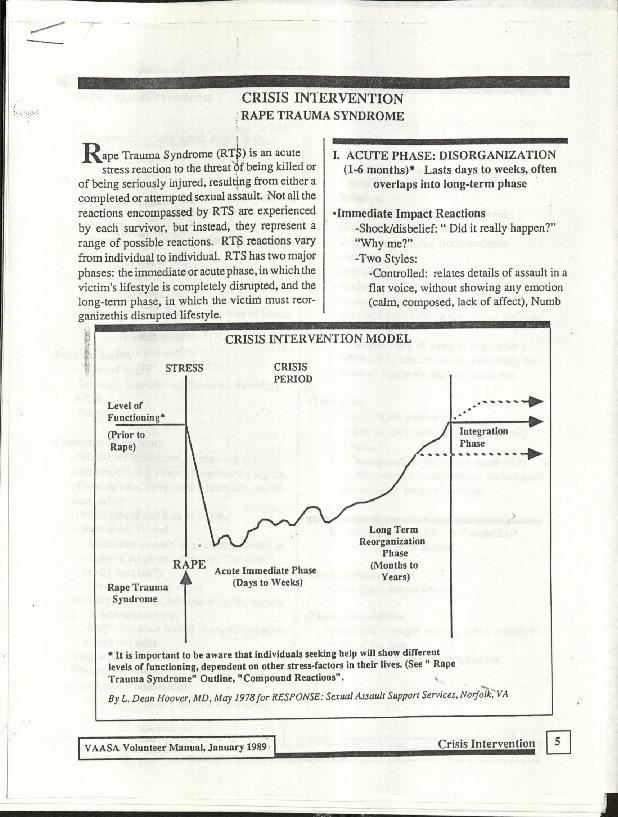 Crisis Intervention- Rape Trauma Syndrome.pdf